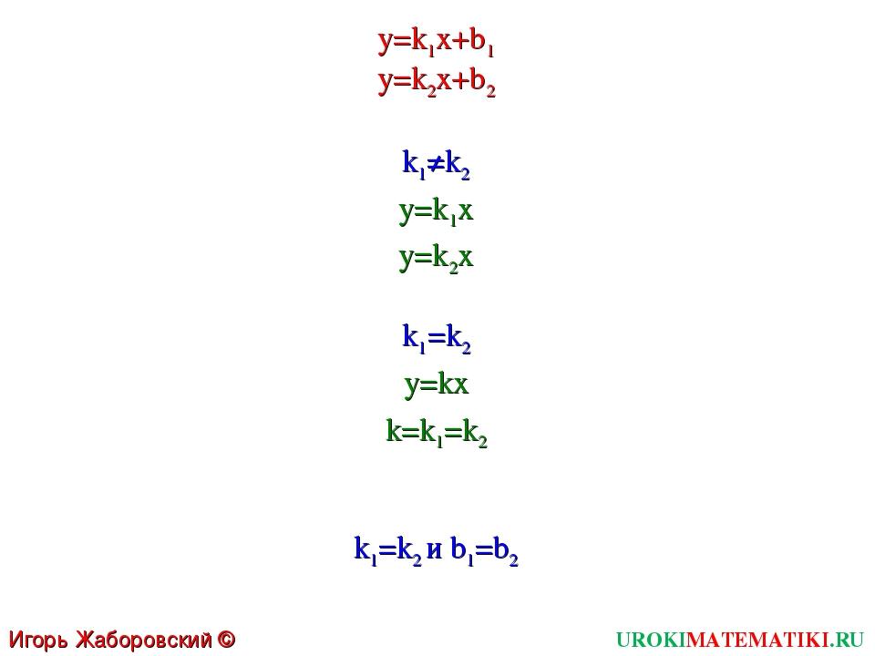 UROKIMATEMATIKI.RU Игорь Жаборовский © 2011 y=k1x+b1 y=k2x+b2 k1≠k2 y=k1x y=k...