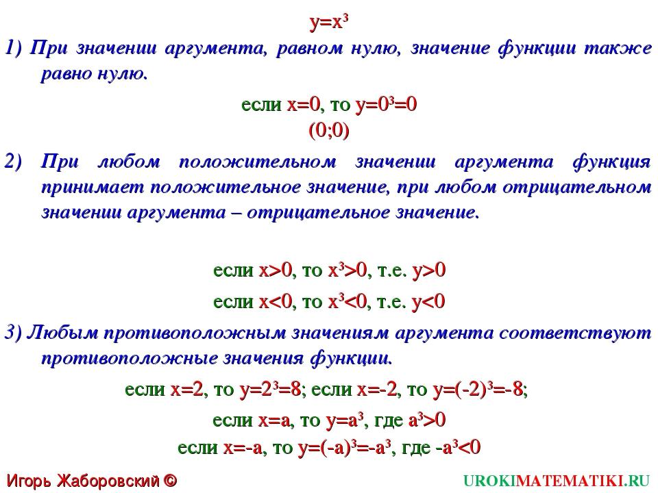 UROKIMATEMATIKI.RU Игорь Жаборовский © 2011 y=x3 1) При значении аргумента, р...