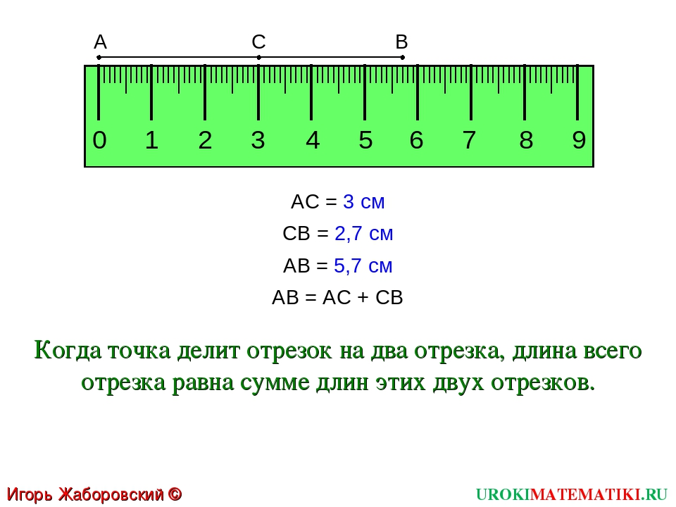 UROKIMATEMATIKI.RU Игорь Жаборовский © 2011 0 1 2 3 4 5 6 7 8 9 A C B AC = 3...
