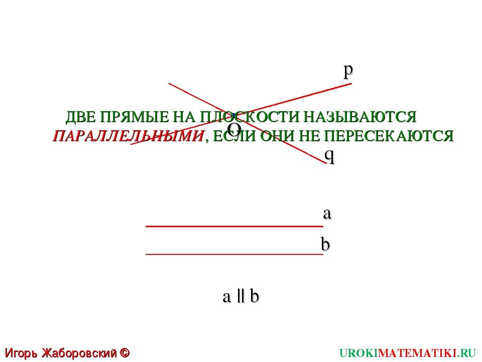 UROKIMATEMATIKI.RU Игорь Жаборовский © 2011 p О q b a ДВЕ ПРЯМЫЕ НА ПЛОСКОСТИ...