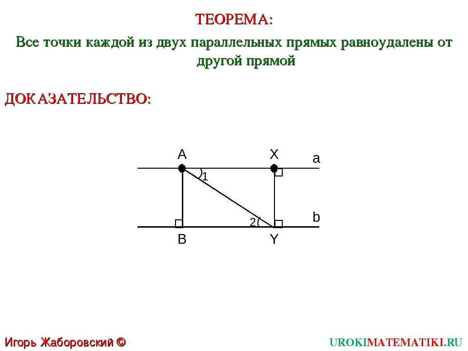 UROKIMATEMATIKI.RU Игорь Жаборовский © 2011 ТЕОРЕМА: Все точки каждой из двух...