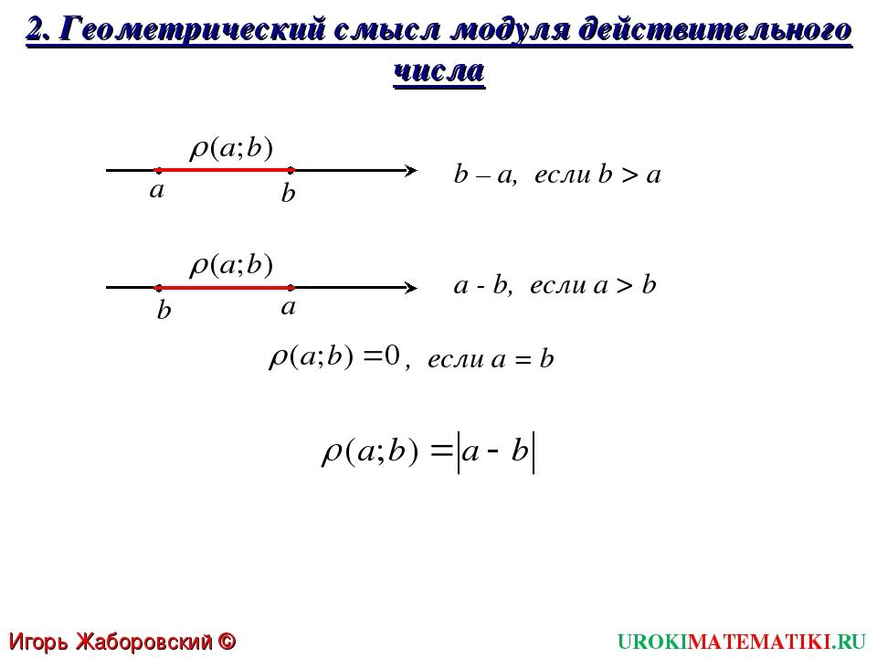 2. Геометрический смысл модуля действительного числа а b b – а, если b > a а...