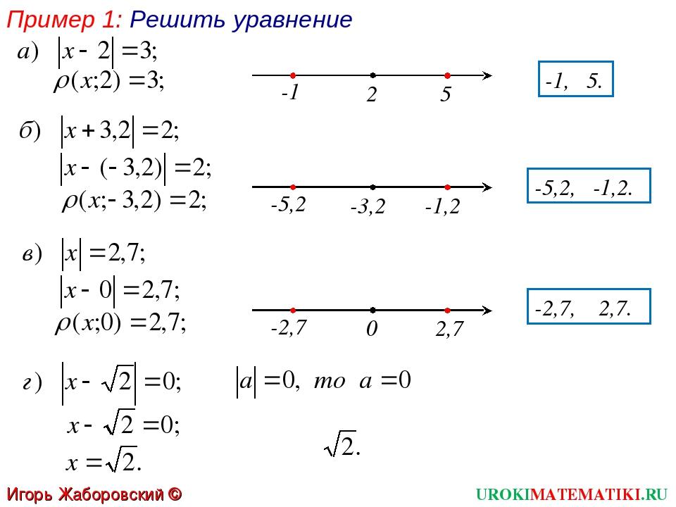 5 -1 Пример 1: Решить уравнение 2 -1, 5. -1,2 -5,2 -3,2 -5,2, -1,2. 2,7 -2,7...