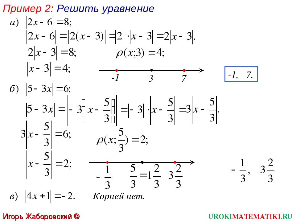 7 -1 Пример 2: Решить уравнение 3 -1, 7. Корней нет. UROKIMATEMATIKI.RU Игорь...