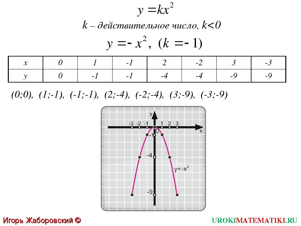 k – действительное число, k