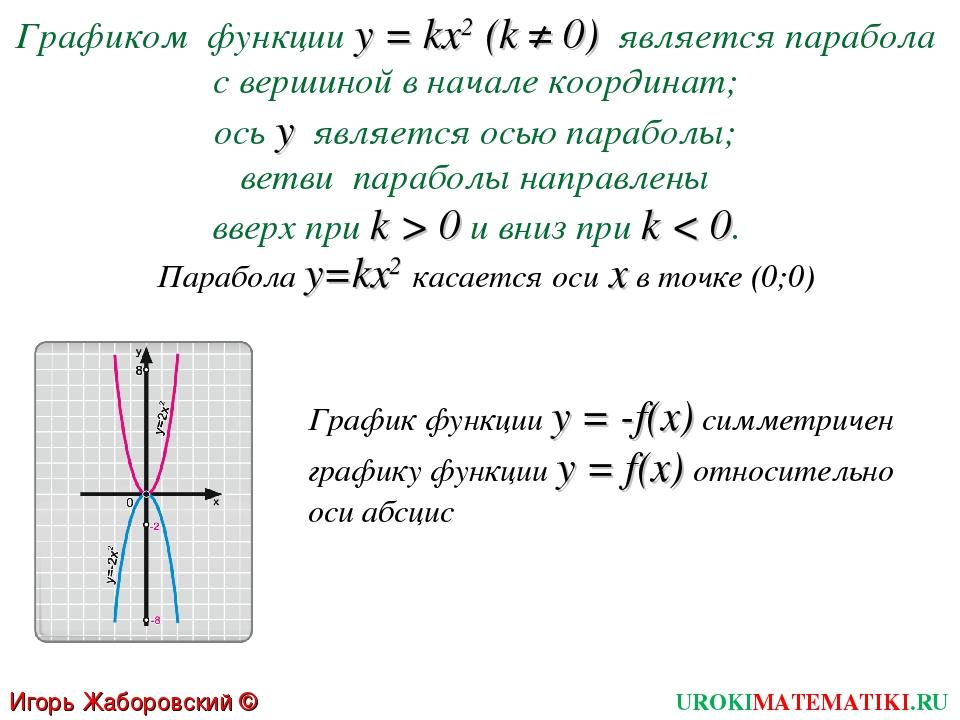 Графиком функции у = kx2 (k ≠ 0) является парабола с вершиной в начале коорди...