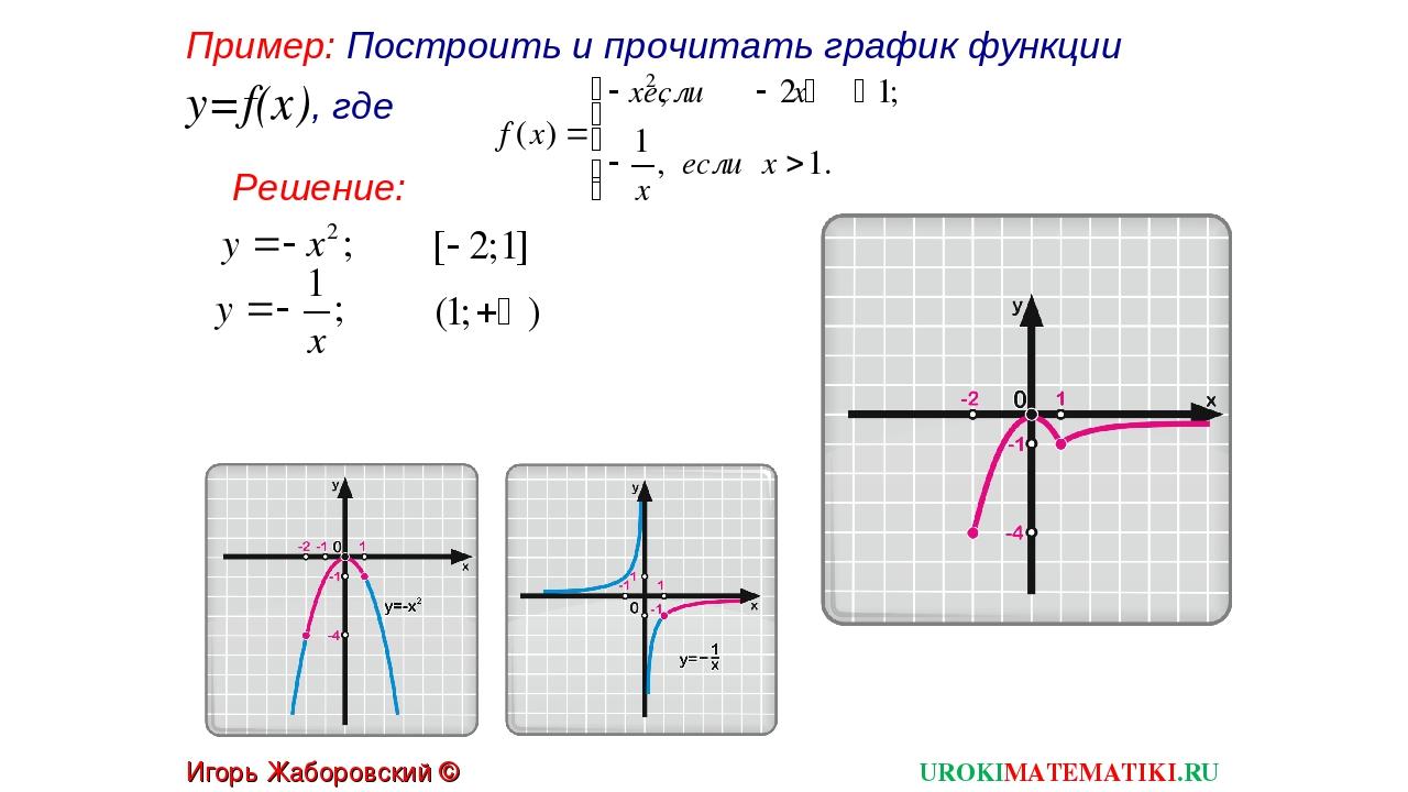 Пример: Построить и прочитать график функции y=f(x), где UROKIMATEMATIKI.RU И...
