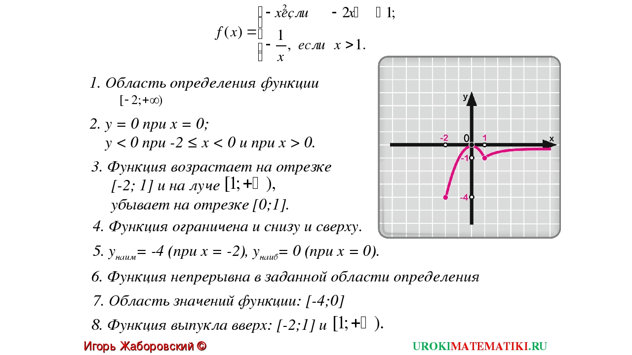 1. Область определения функции 2. у = 0 при х = 0; y < 0 при -2 ≤ х < 0 и при...