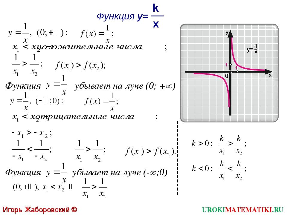 Функция убывает на луче (0; +∞) Функция убывает на луче (-∞;0) UROKIMATEMATIK...