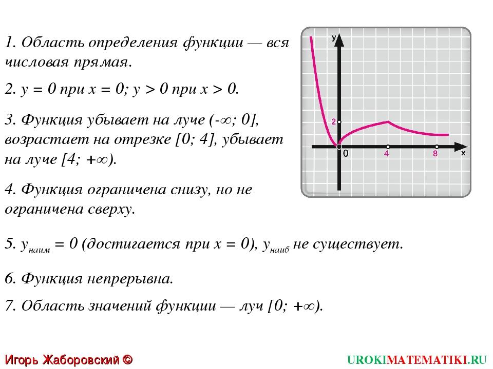2. у = 0 при х = 0; у > 0 при х > 0. 1. Область определения функции — вся чис...
