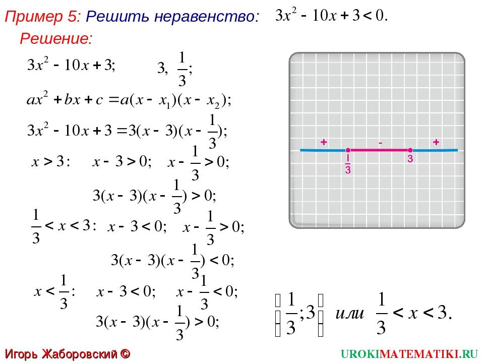 Пример 5: Решить неравенство: UROKIMATEMATIKI.RU Игорь Жаборовский © 2012 Реш...