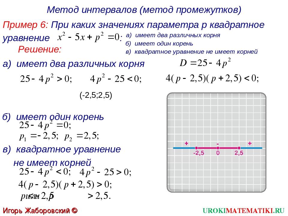 а) имеет два различных корня Пример 6: При каких значениях параметра р квадра...