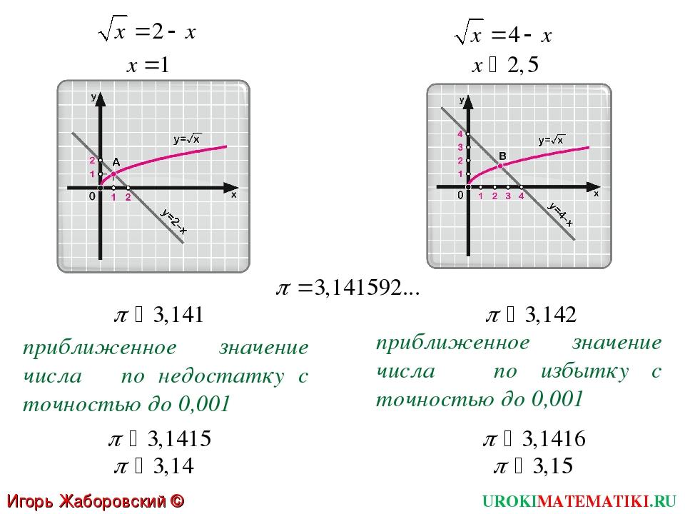 приближенное значение числа π по недостатку с точностью до 0,001 приближенное...