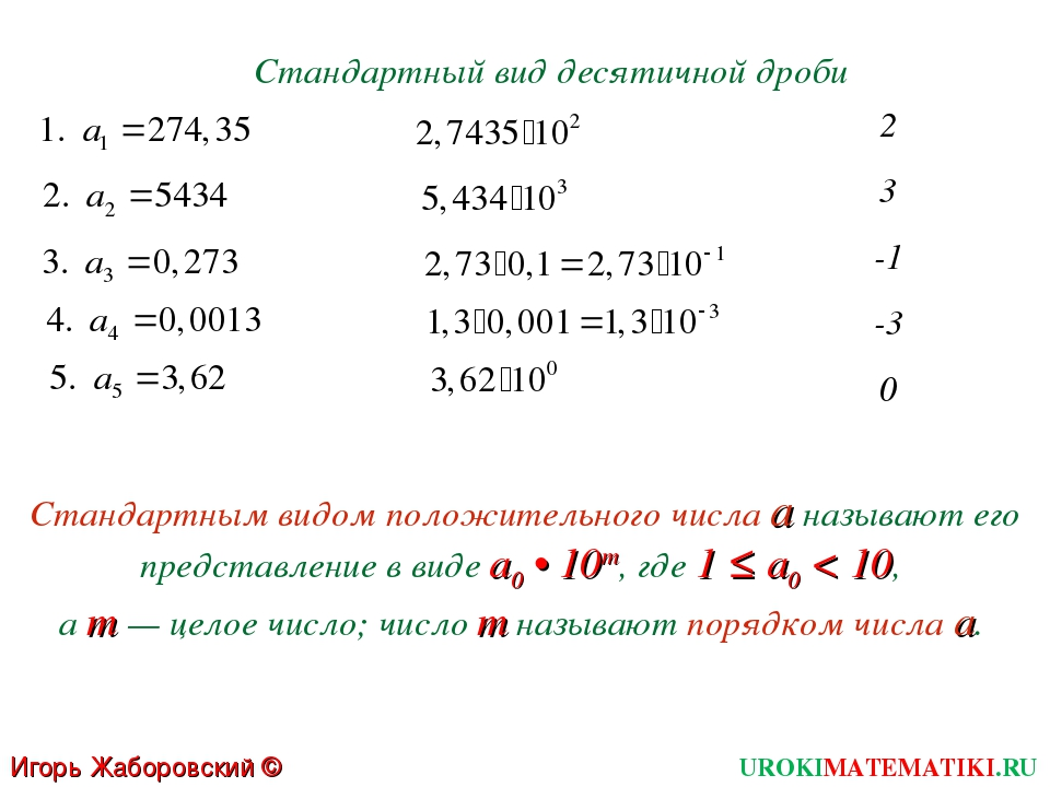 Стандартный вид десятичной дроби Стандартным видом положительного числа а наз...