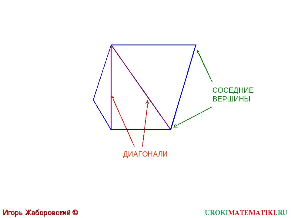 UROKIMATEMATIKI.RU Игорь Жаборовский © 2012 СОСЕДНИЕ ВЕРШИНЫ ДИАГОНАЛИ