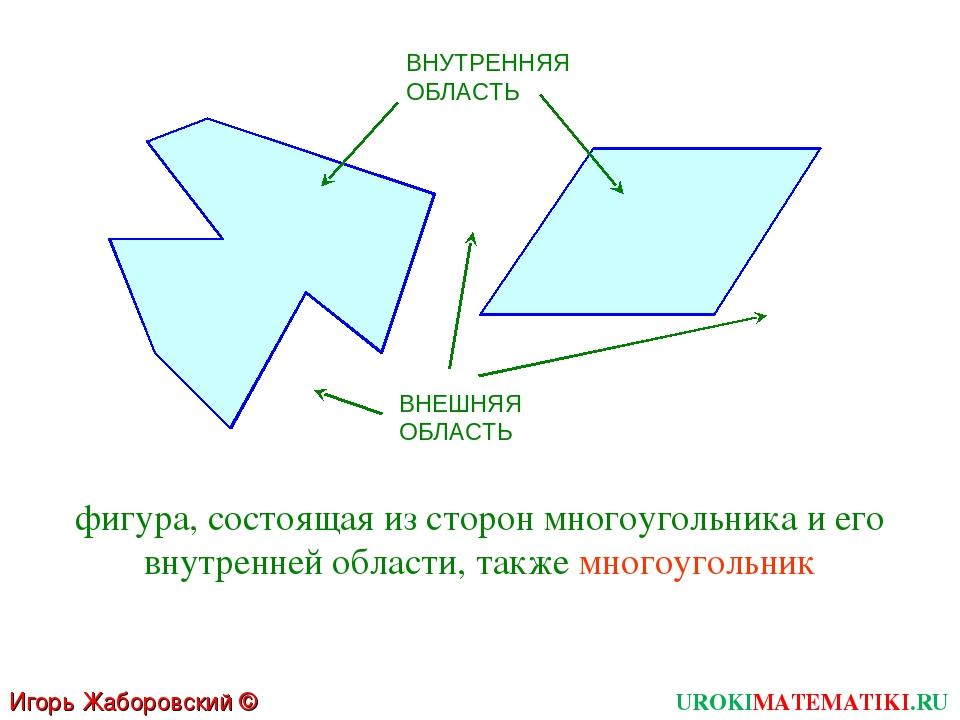 UROKIMATEMATIKI.RU Игорь Жаборовский © 2012 фигура, состоящая из сторон много...