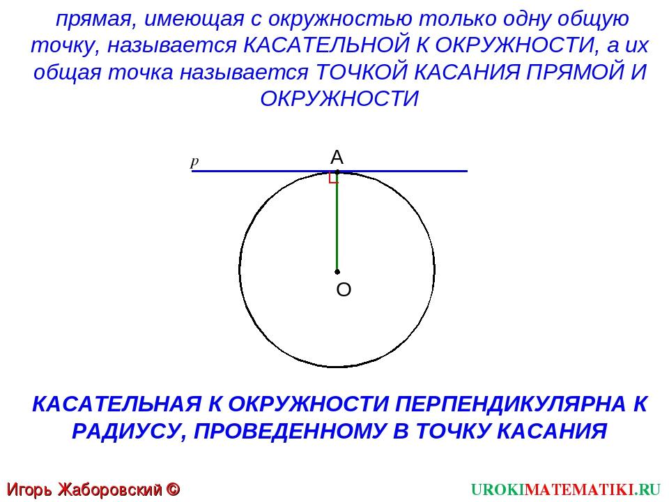 UROKIMATEMATIKI.RU Игорь Жаборовский © 2012 прямая, имеющая с окружностью тол...