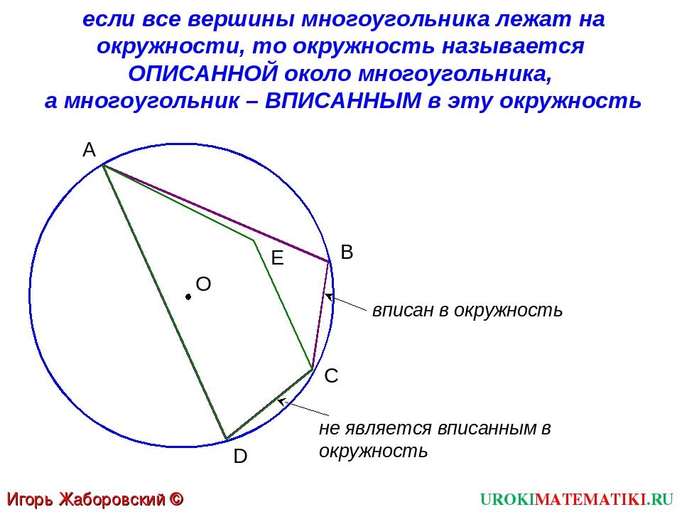 UROKIMATEMATIKI.RU Игорь Жаборовский © 2012 если все вершины многоугольника л...