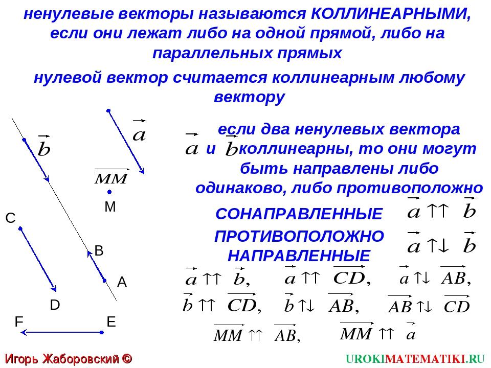 UROKIMATEMATIKI.RU Игорь Жаборовский © 2012 ненулевые векторы называются КОЛЛ...