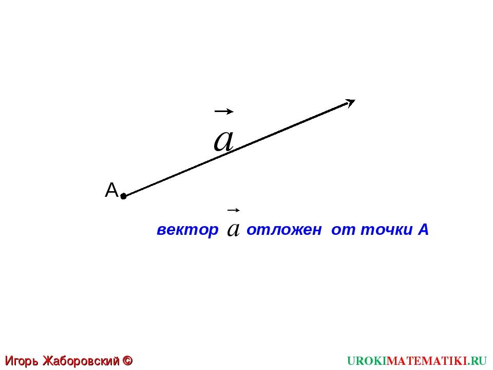 UROKIMATEMATIKI.RU Игорь Жаборовский © 2012 вектор отложен от точки А А