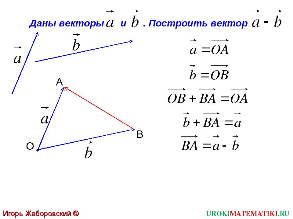 UROKIMATEMATIKI.RU Игорь Жаборовский © 2012 Даны векторы и . Построить вектор...