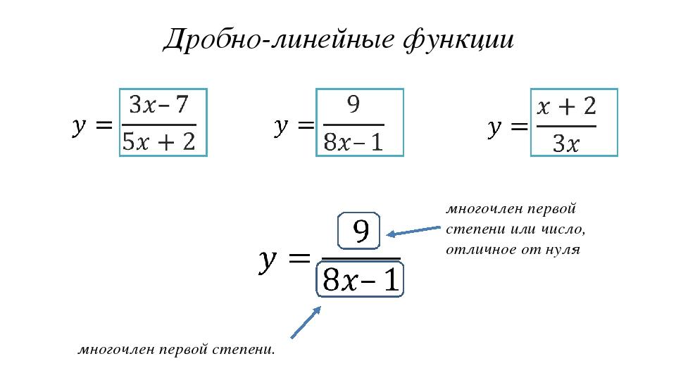 Дробно-линейные функции многочлен первой степени. многочлен первой степени ил...