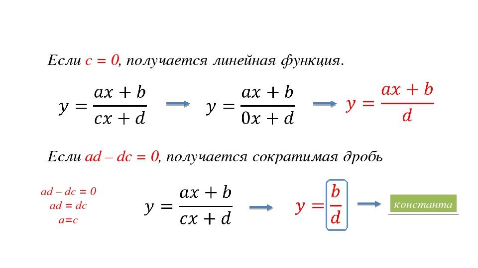 Если с = 0, получается линейная функция. Если ad – dc = 0, получается сократи...