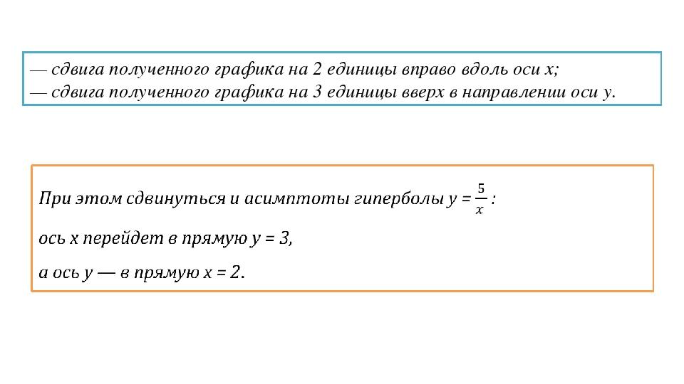 — сдвига полученного графика на 2 единицы вправо вдоль оси x; — сдвига получе...