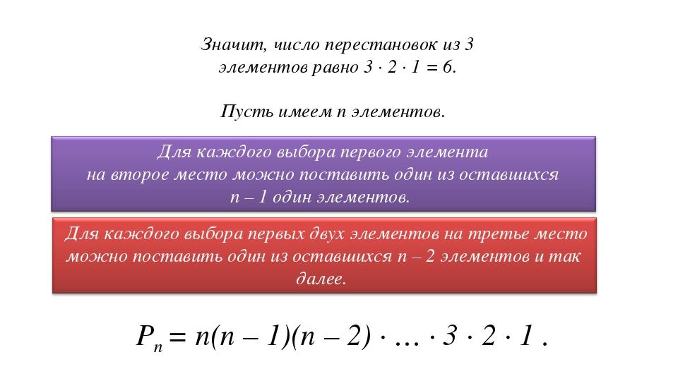 Значит, число перестановок из 3 элементов равно 3 · 2 · 1 = 6. Пусть имеем n...