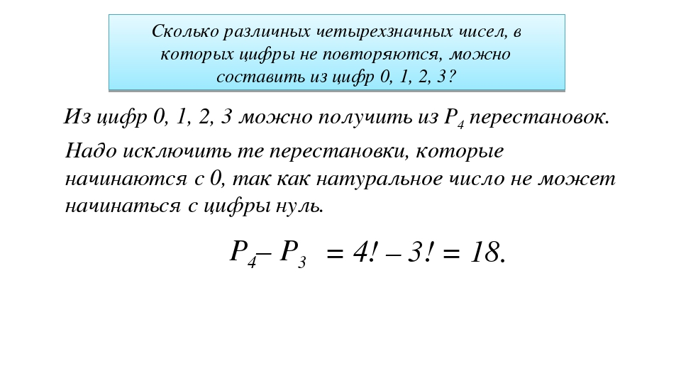 Сколько различных четырехзначных чисел, в которых цифры не повторяются, можно...