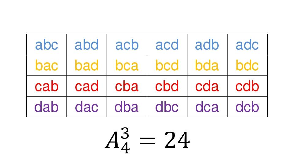 abc abd acb acd adb adc bac bad bca bcd bda bdc cab cad cba cbd cda cdb dab d...