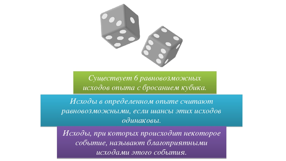 Существует 6 равновозможных исходов опыта с бросанием кубика. Исходы в опреде...