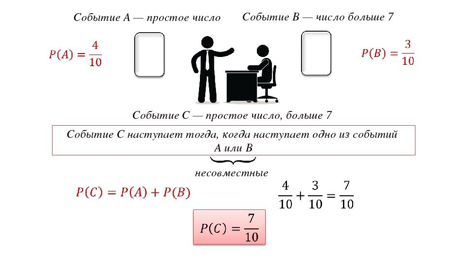 Событие А — простое число Событие B — число больше 7 Событие C — простое числ...