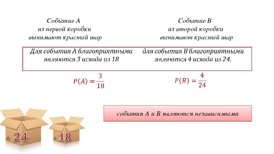 Событие А из первой коробки вынимают красный шар Событие B из второй коробки...