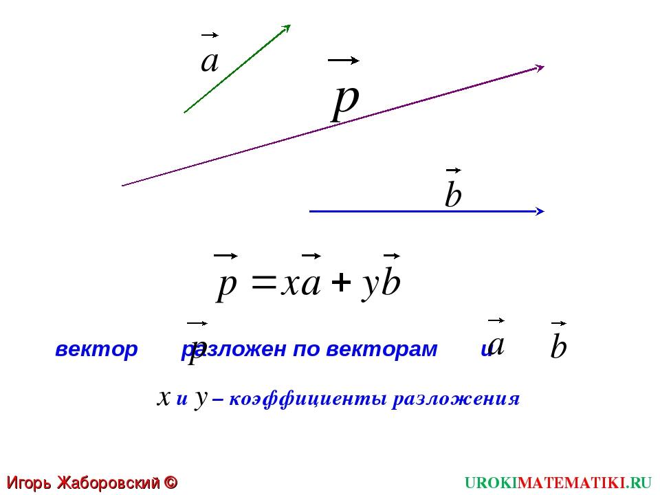UROKIMATEMATIKI.RU Игорь Жаборовский © 2012 вектор разложен по векторам и . x...