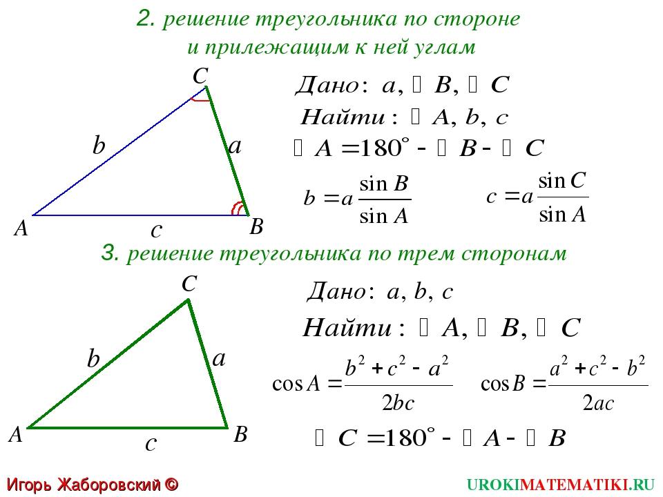 UROKIMATEMATIKI.RU Игорь Жаборовский © 2012 A C B с b a 2. решение треугольни...