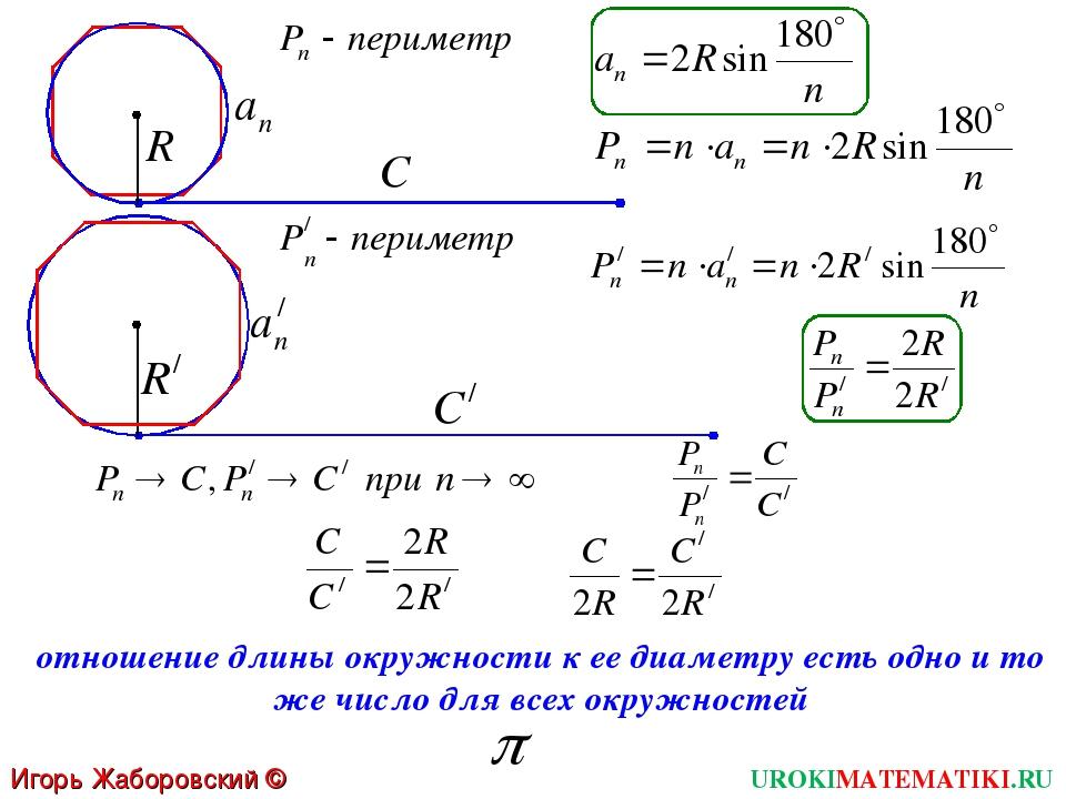 UROKIMATEMATIKI.RU Игорь Жаборовский © 2012 отношение длины окружности к ее д...