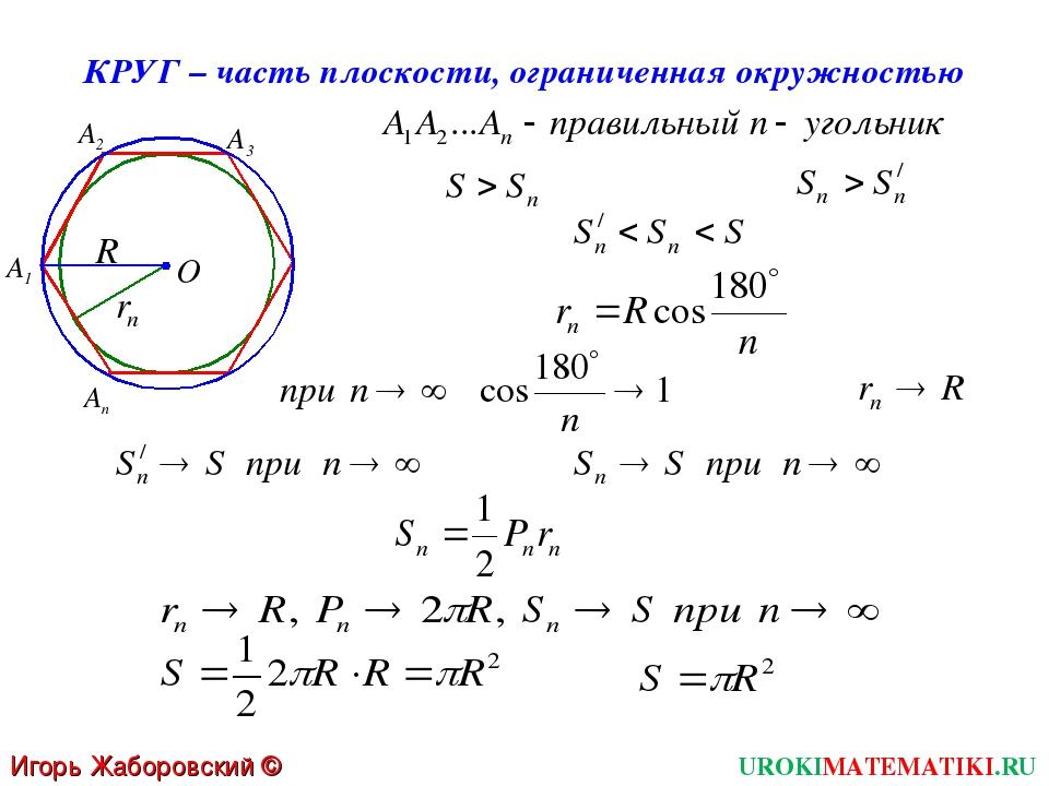 UROKIMATEMATIKI.RU Игорь Жаборовский © 2012 КРУГ – часть плоскости, ограничен...