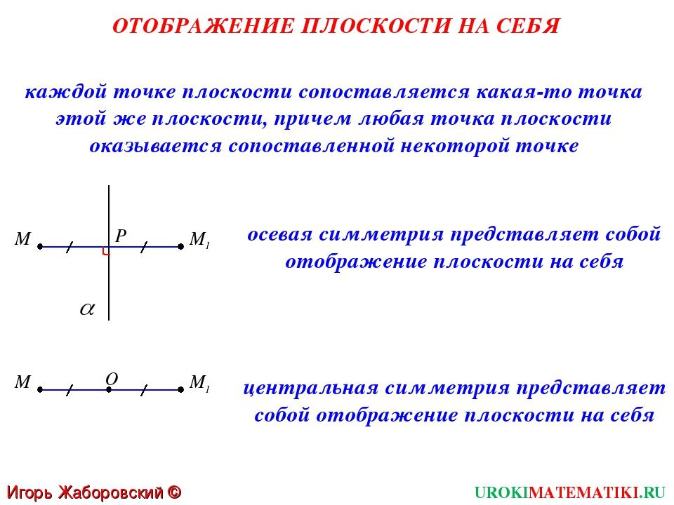 UROKIMATEMATIKI.RU Игорь Жаборовский © 2012 каждой точке плоскости сопоставля...