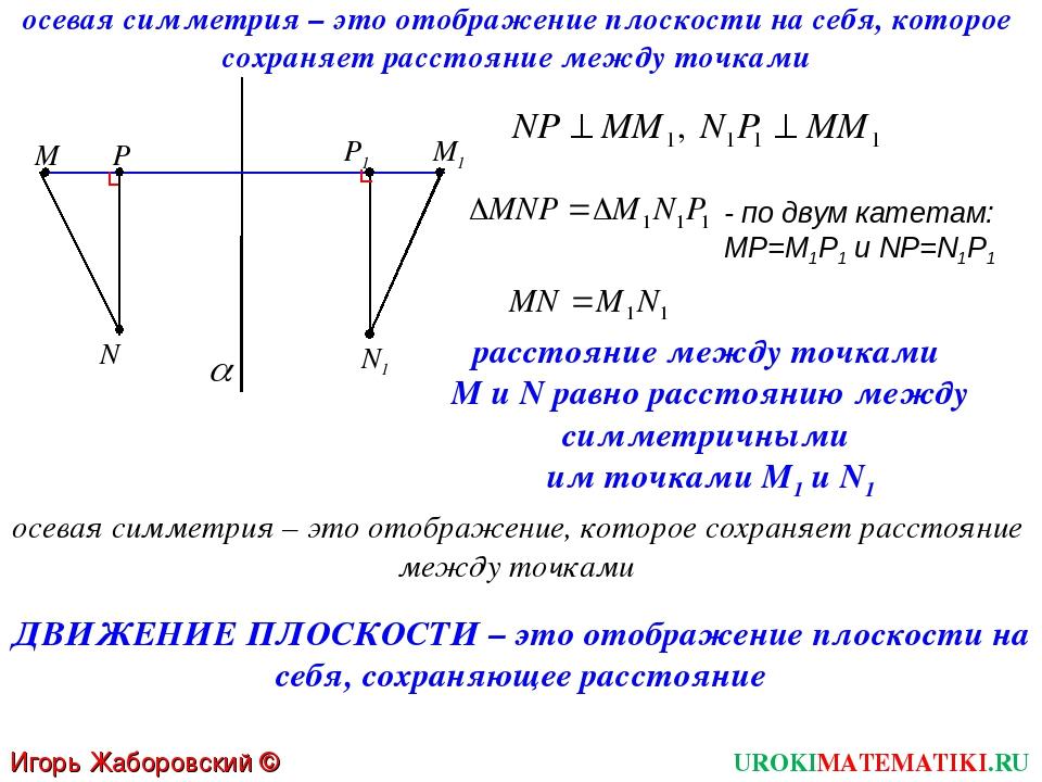 M1 P1 P UROKIMATEMATIKI.RU Игорь Жаборовский © 2012 осевая симметрия – это от...