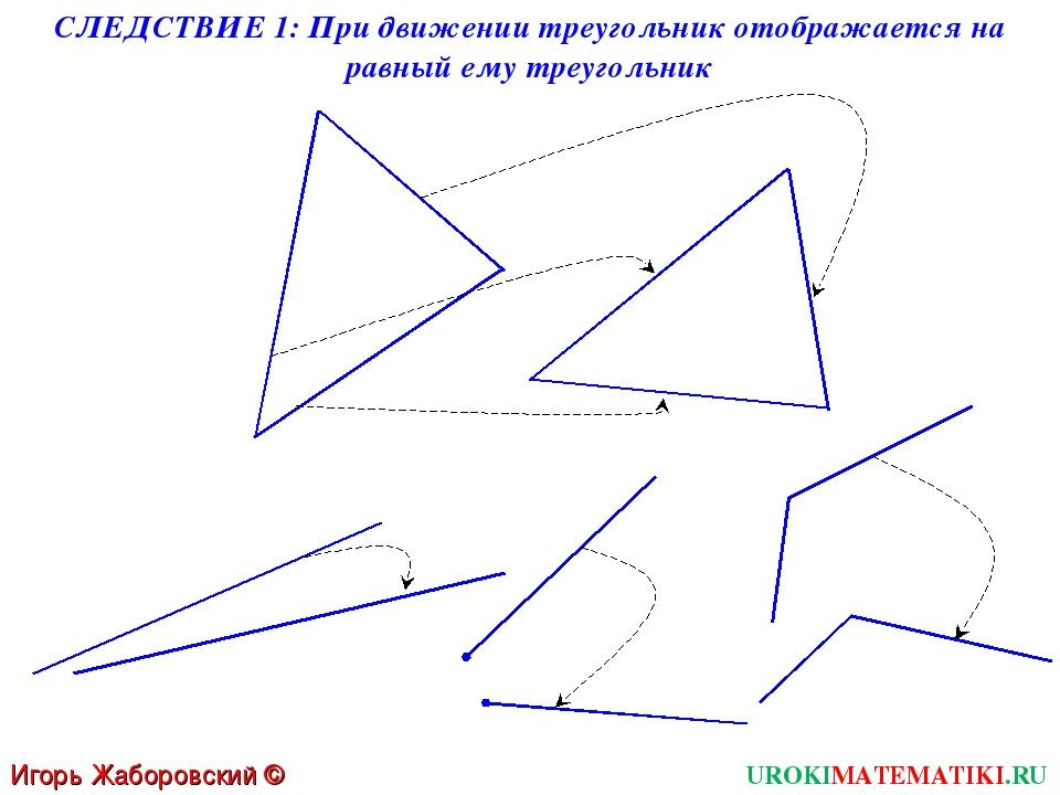 UROKIMATEMATIKI.RU Игорь Жаборовский © 2012 СЛЕДСТВИЕ 1: При движении треугол...