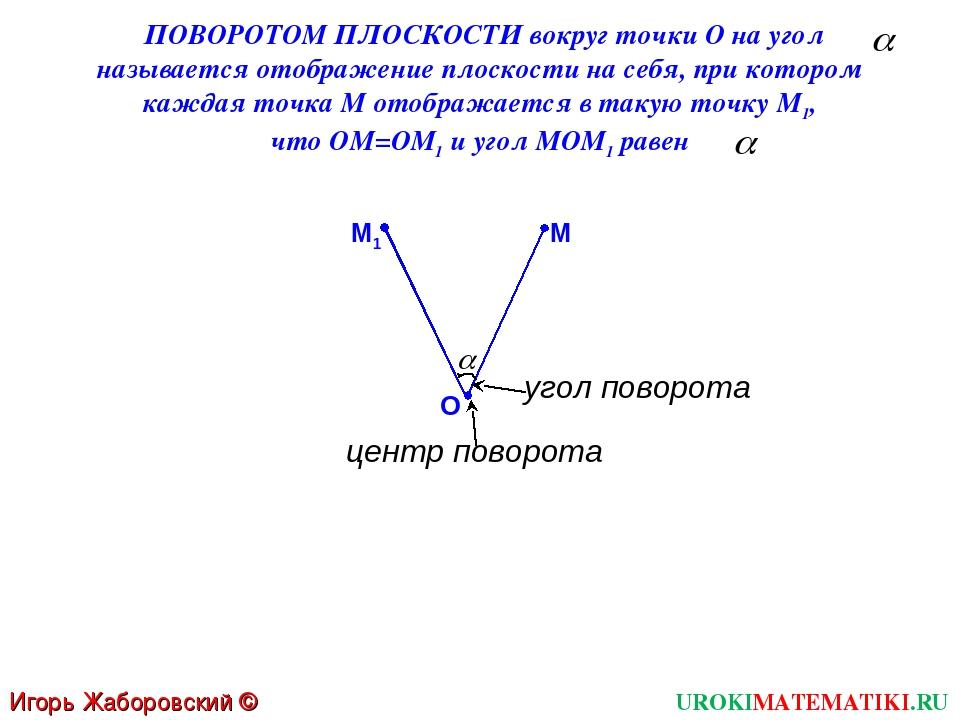 О UROKIMATEMATIKI.RU Игорь Жаборовский © 2012 ПОВОРОТОМ ПЛОСКОСТИ вокруг точк...