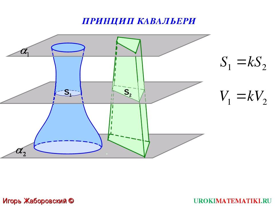 UROKIMATEMATIKI.RU Игорь Жаборовский © 2012 ПРИНЦИП КАВАЛЬЕРИ S1 S2