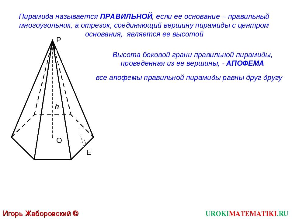 UROKIMATEMATIKI.RU Игорь Жаборовский © 2012 ПИРАМИДА Пирамида называется ПРАВ...