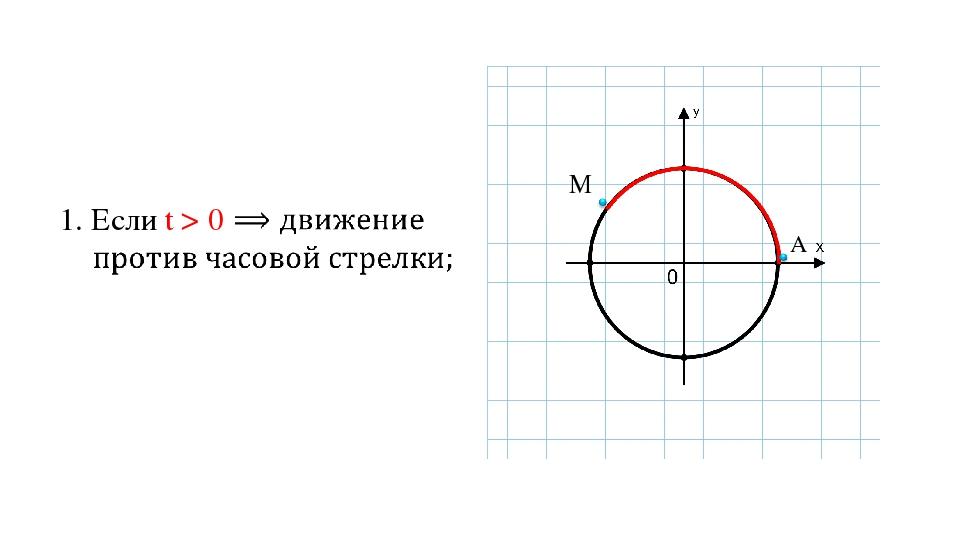 1. Если t > 0