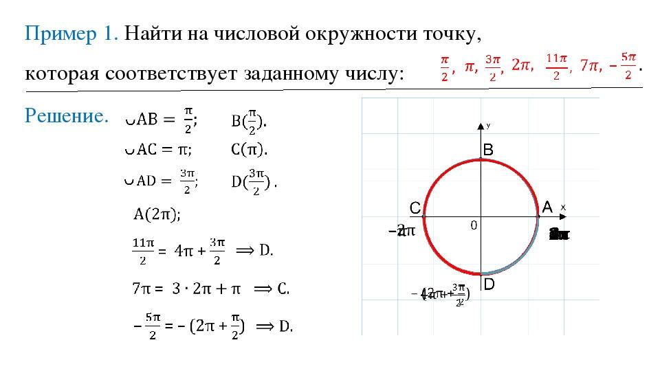 Пример 1. Найти на числовой окружности точку, которая соответствует заданному...