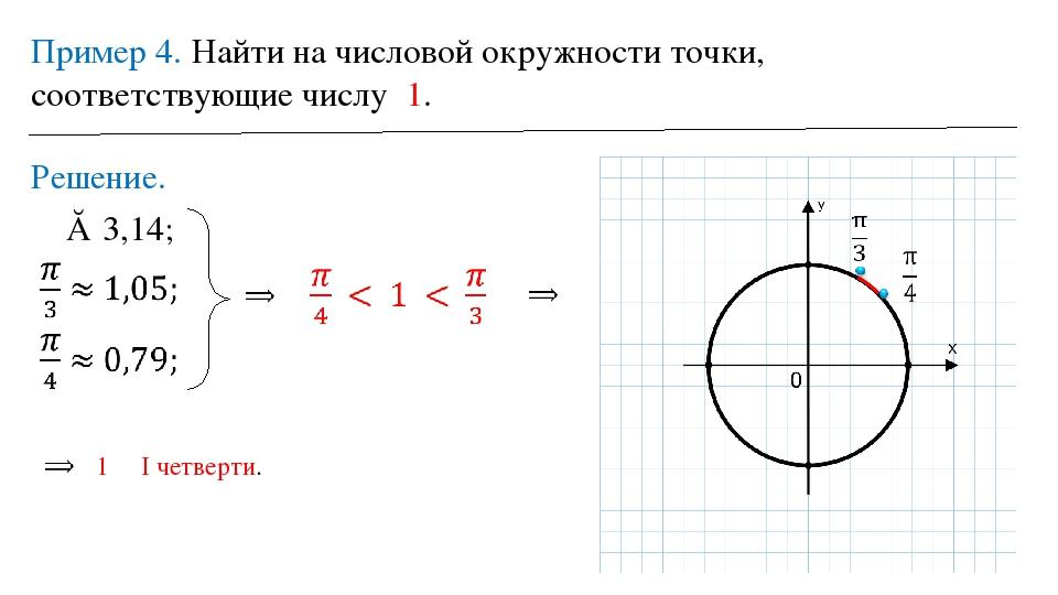 Пример 4. Найти на числовой окружности точки, соответствующие числу 1. Решени...