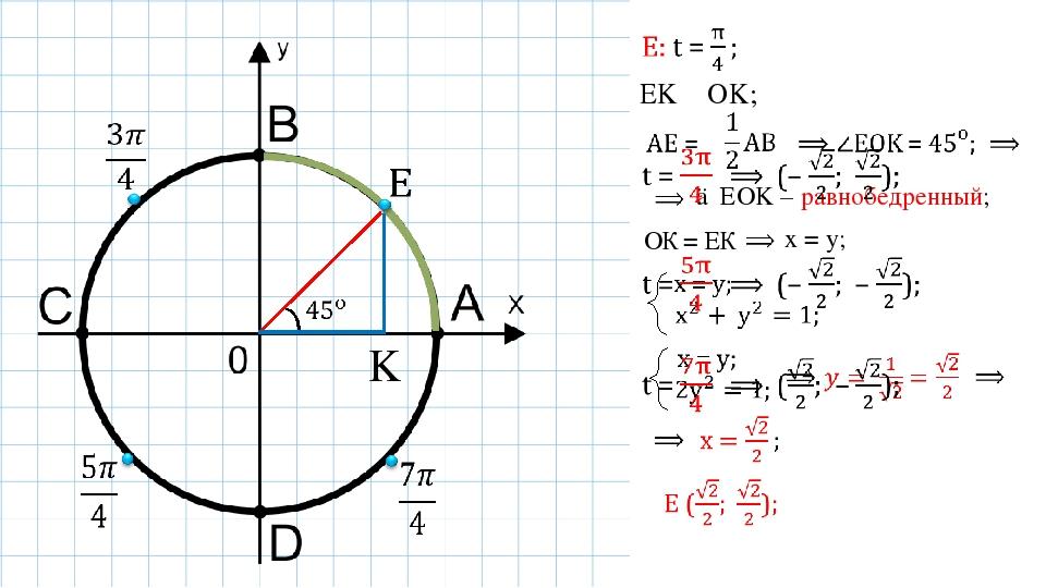 K EK ⏊ OK; △EOK – равнобедренный; ОК = ЕК x = y;