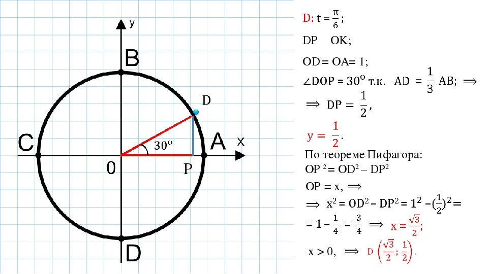 DP ⏊ OK; P ОD = OA = 1; По теореме Пифагора: ОР 2 = ОD2 – DР2 ОР = х, x > 0,