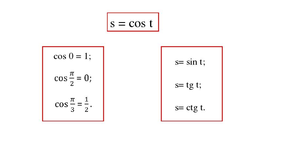 s = cos t cos 0 = 1; s= sin t; s= tg t; s= ctg t.